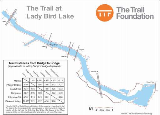 Town Lake Trail