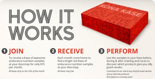 Kona Kase - How It Works